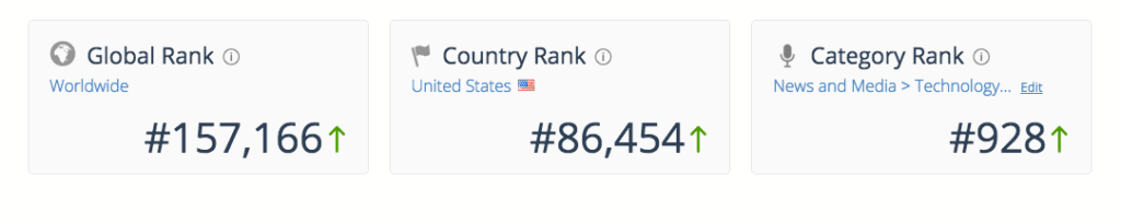 Geek Dashboard Global Rank