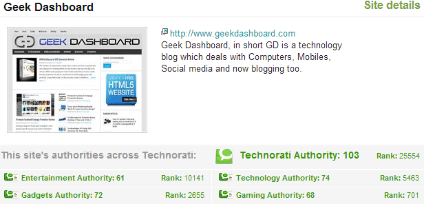 Technorati Rank