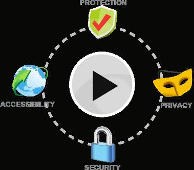 Private Tunnel free download