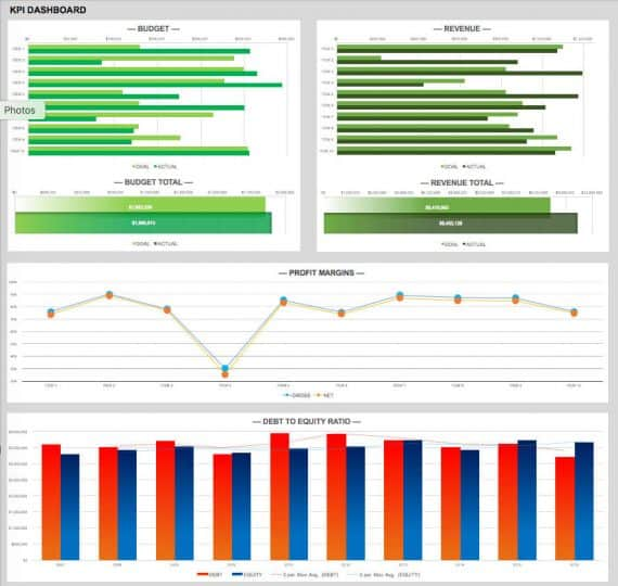 21 Best Kpi Dashboard Excel Template Samples For Free Download