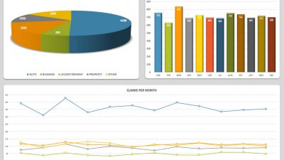 Insurance Claims KPI dashboard excel template