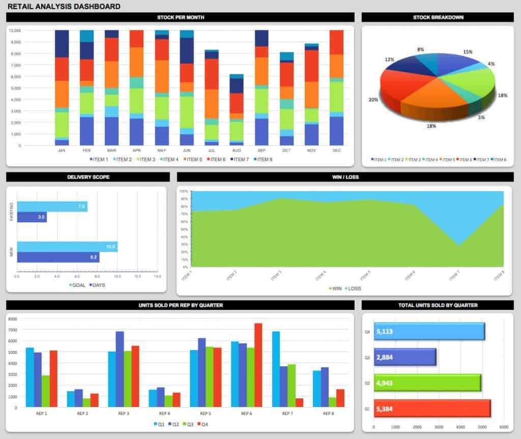 Retail Analysis template