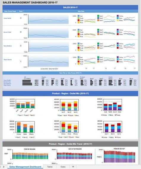 21 best kpi dashboard excel template samples for free download. Black Bedroom Furniture Sets. Home Design Ideas