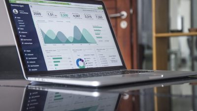 KPI Dashboard Examples and Templates