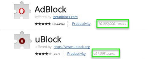 uBlock vs AdBlock - Detailed Comparison | Which one you