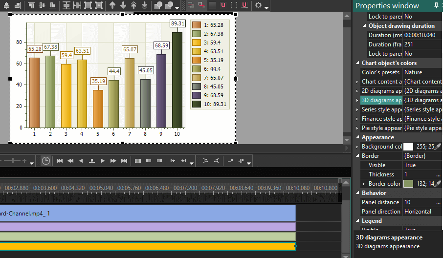 Chart Properties in VSDC Video Editor