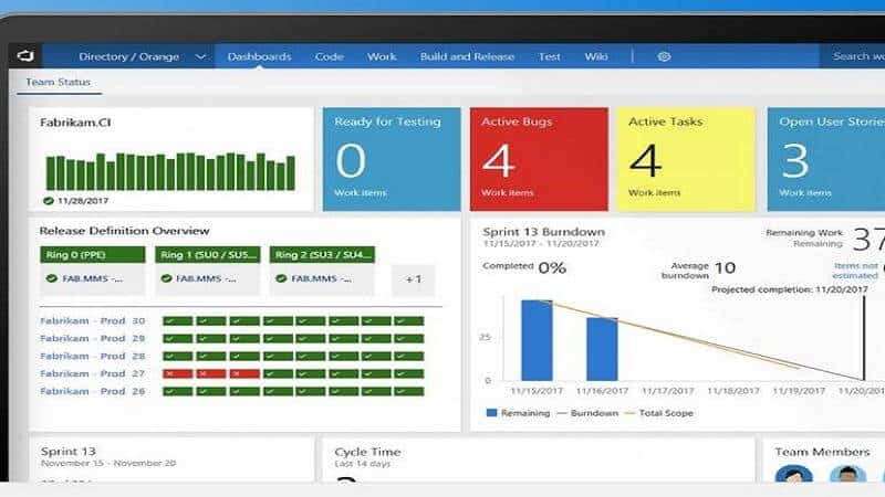 Microsoft Visual Studio Team Service Agile Project Management Software