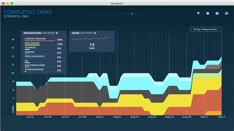Pivotal Tracker Agile Project Management Software