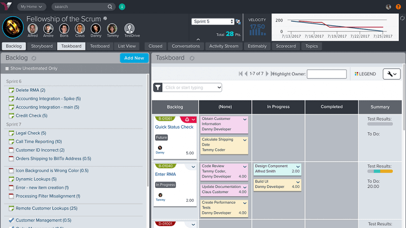 VersionOne Agile Project Management Software
