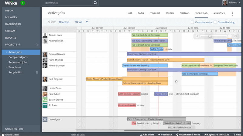 Wrike Agile Project Management Software