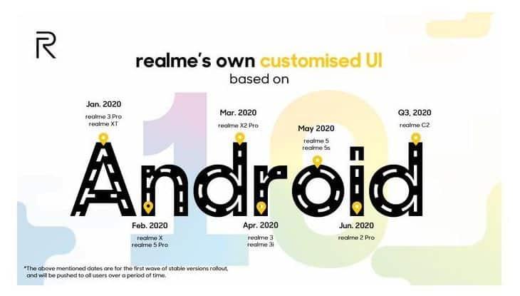 Realme UI Road Map