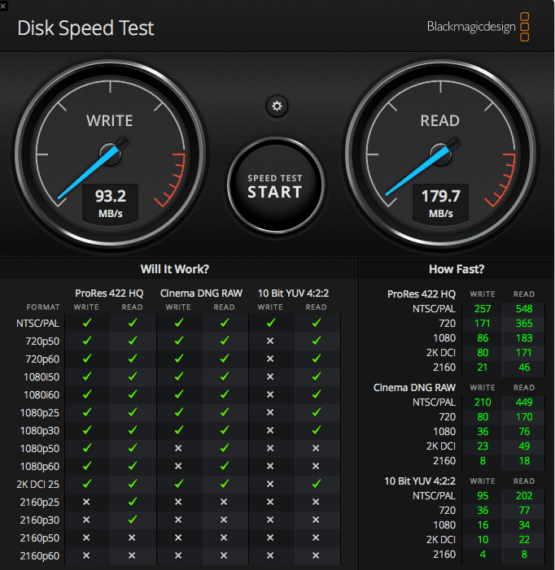 Seagate Backup Plus Hub Speed Test