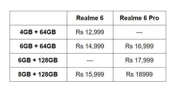 Realme 6 series price