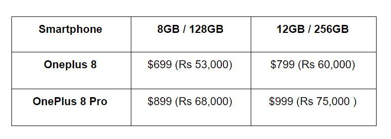 OnePlus 8 series price