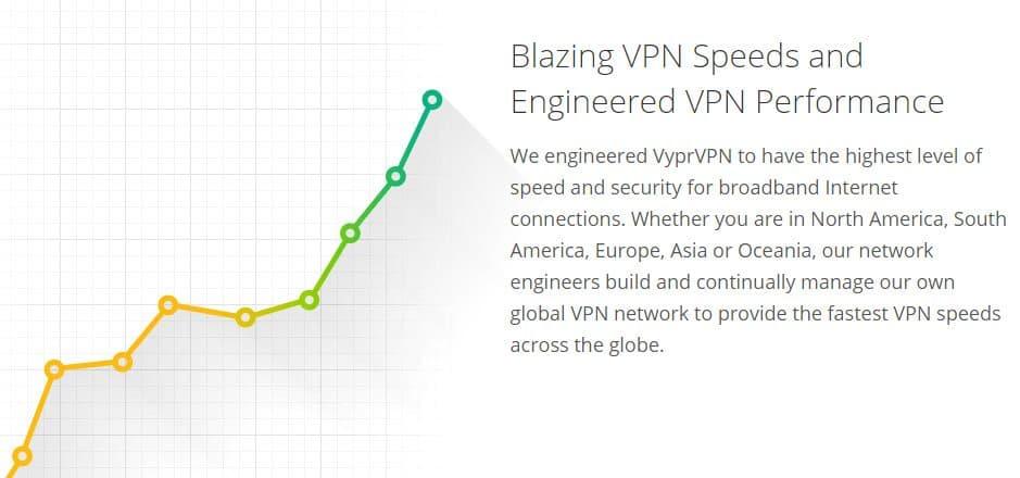 VyprVPN - Fastest VPN