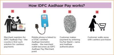 idfc-aadhar-pay-400x195